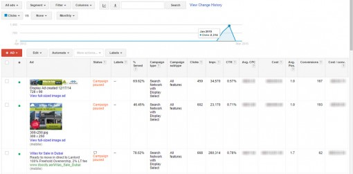PPC Stats – AdWords Report